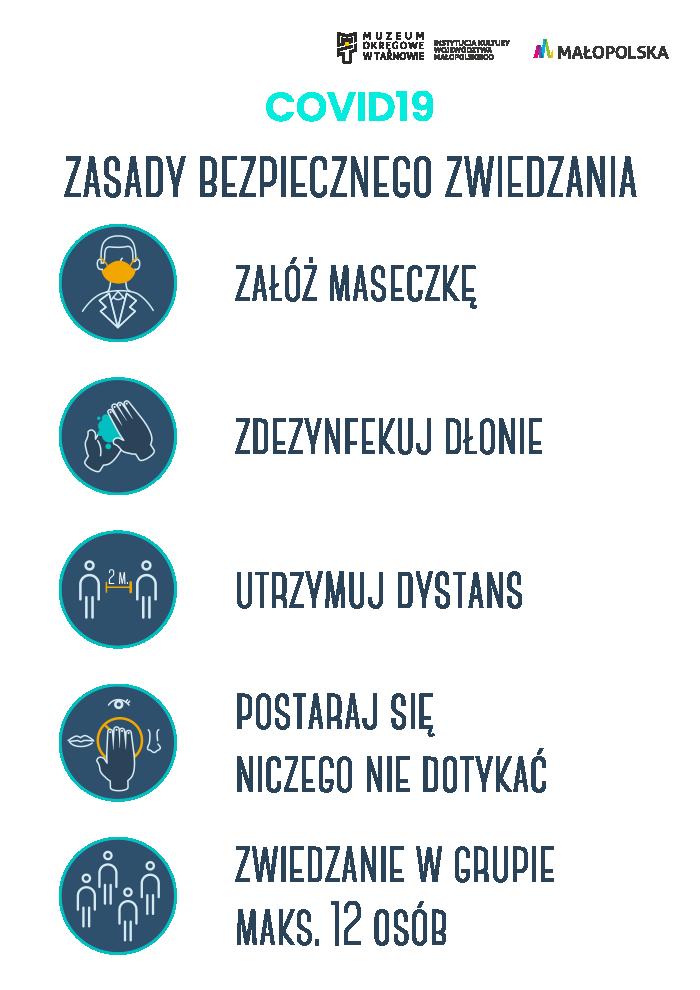 infografika tłumacząca zasady bezpiecznego zwiedzania